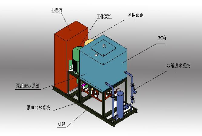 泵组式细水雾灭火