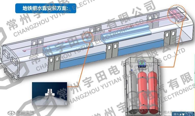 轨道交通/车辆/地铁细水雾灭火系统