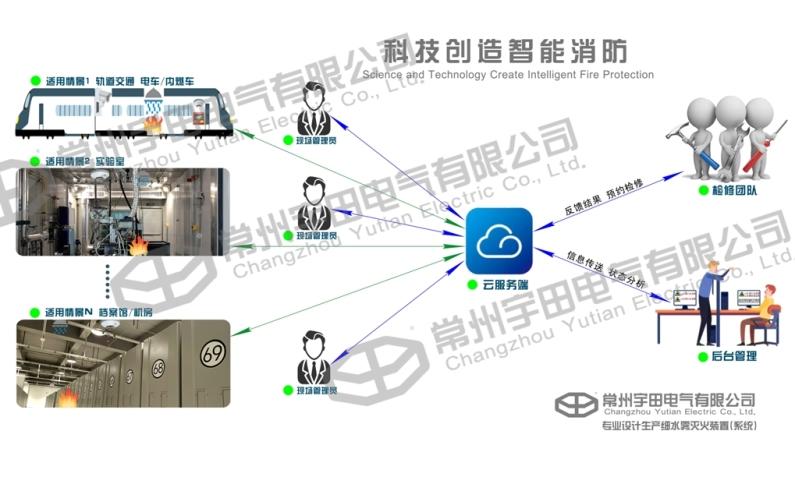 http://www.yutian-cz.com/uploadfiles/211.149.195.244/webid613/source/201905/155729891336.jpg