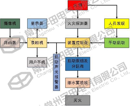 http://www.yutian-cz.com/uploadfiles/211.149.195.244/webid613/source/201905/155729913812.JPG