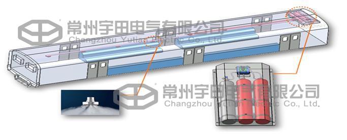 地铁细水雾灭火装置